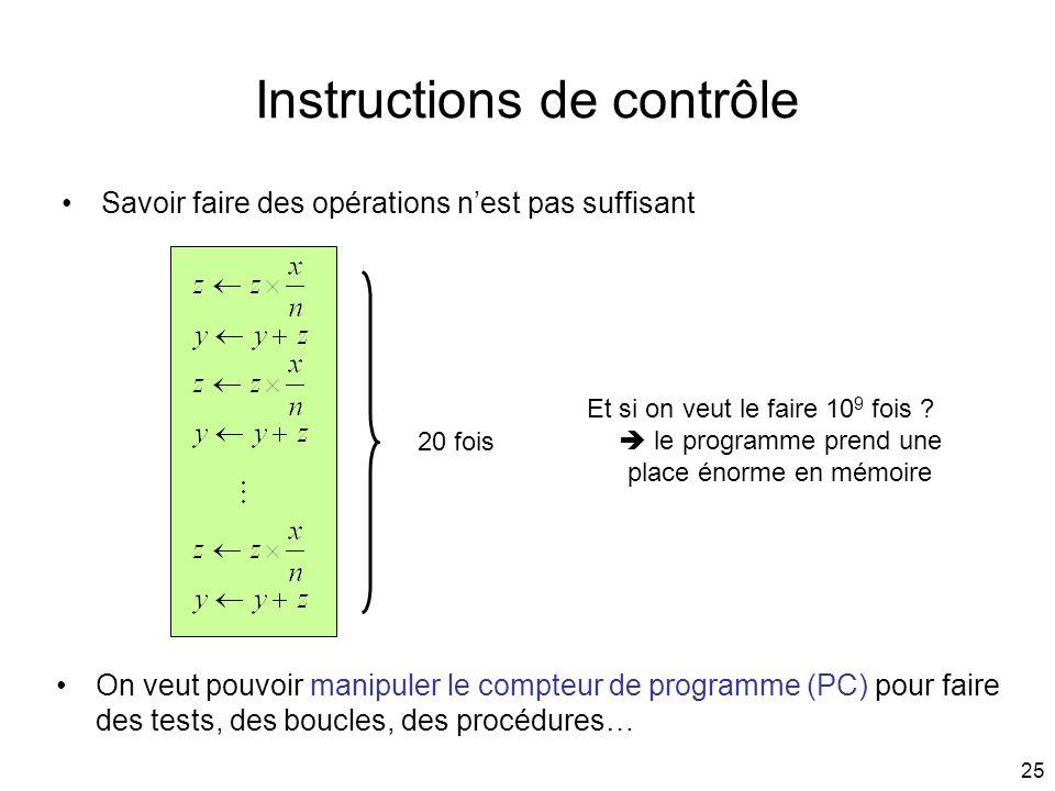 25 Instructions de contrôle On veut pouvoir manipuler le compteur de programme (PC) pour faire des tests, des boucles, des procédures… Savoir faire de