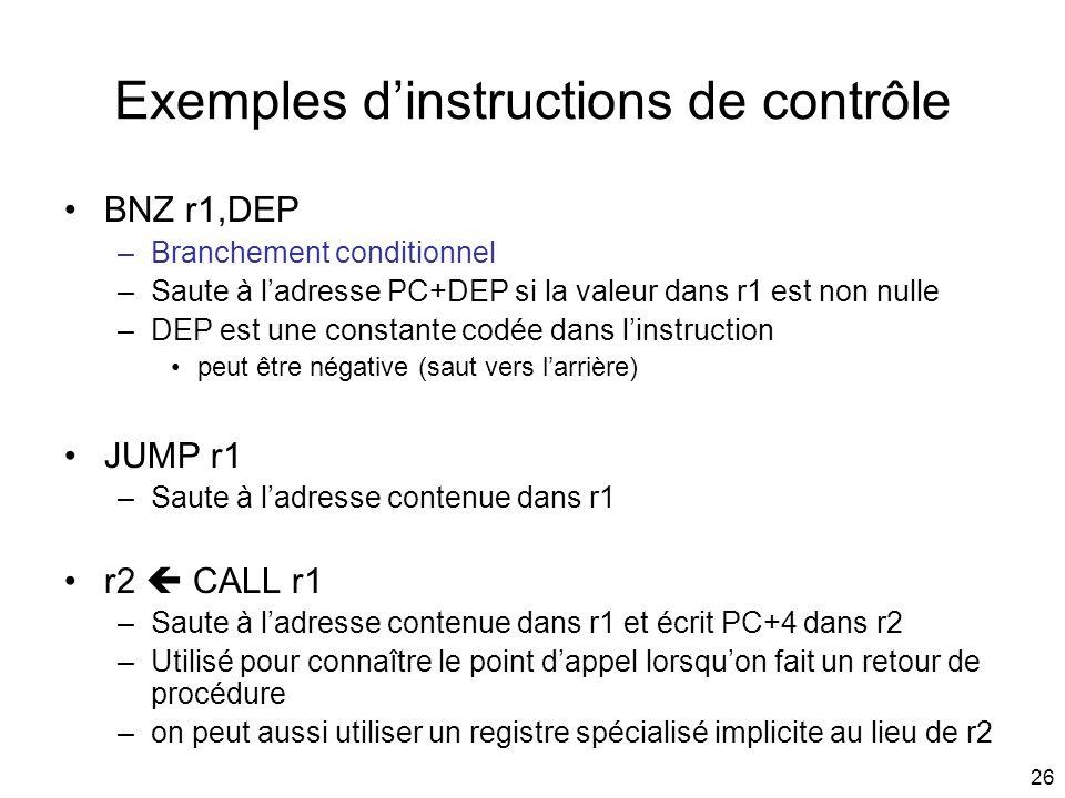 26 Exemples dinstructions de contrôle BNZ r1,DEP –Branchement conditionnel –Saute à ladresse PC+DEP si la valeur dans r1 est non nulle –DEP est une co