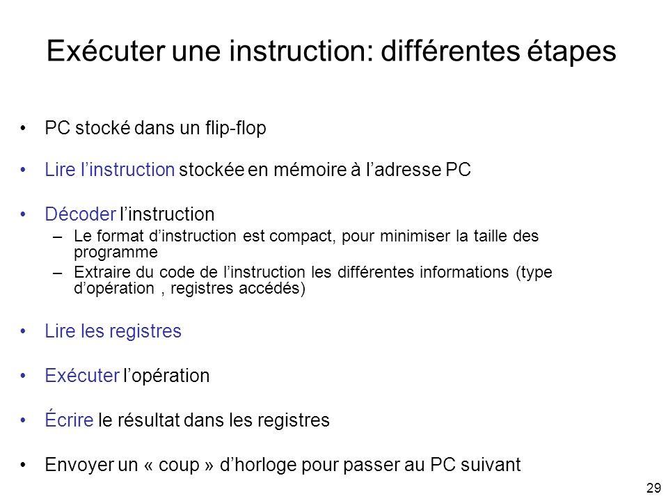 29 Exécuter une instruction: différentes étapes PC stocké dans un flip-flop Lire linstruction stockée en mémoire à ladresse PC Décoder linstruction –L
