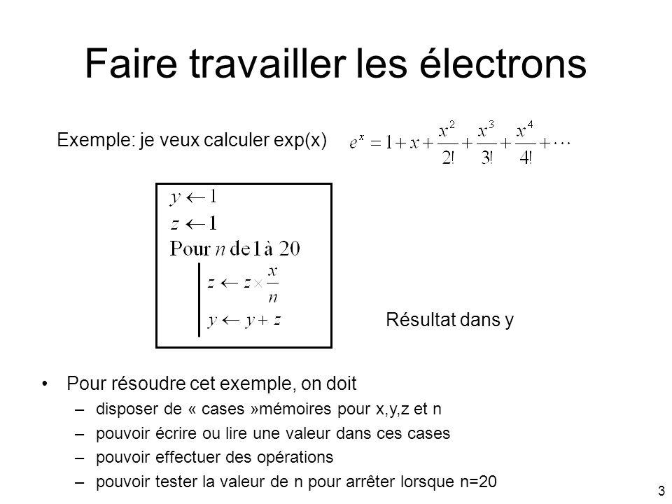 3 Faire travailler les électrons Exemple: je veux calculer exp(x) Résultat dans y Pour résoudre cet exemple, on doit –disposer de « cases »mémoires po