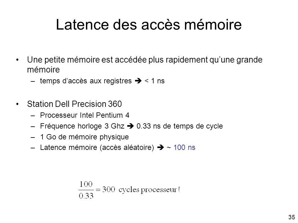 35 Latence des accès mémoire Une petite mémoire est accédée plus rapidement quune grande mémoire –temps daccès aux registres < 1 ns Station Dell Preci