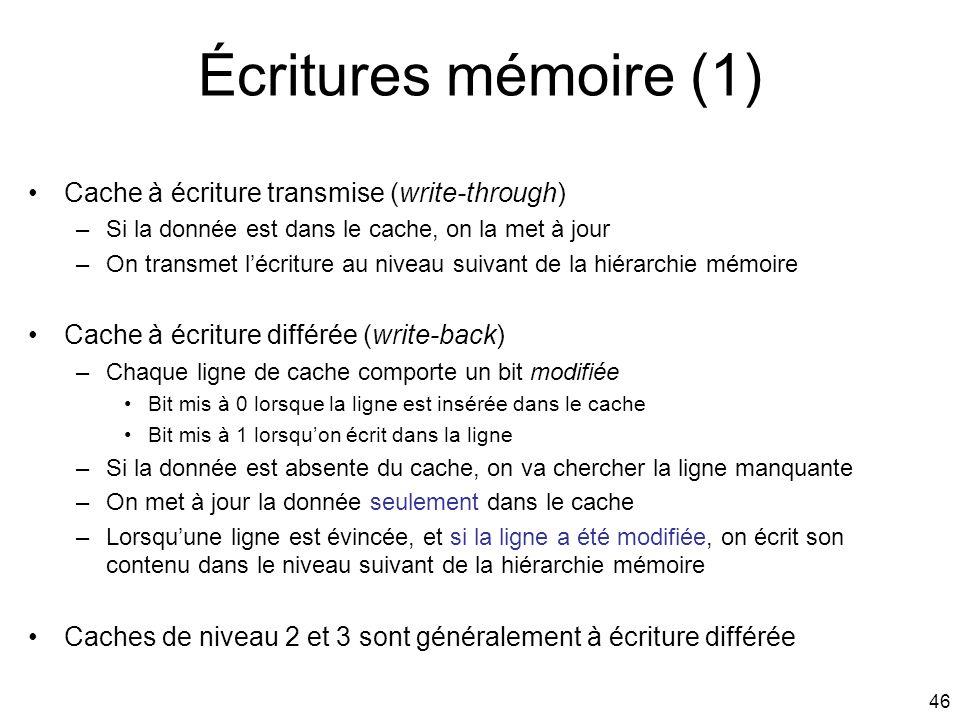 46 Écritures mémoire (1) Cache à écriture transmise (write-through) –Si la donnée est dans le cache, on la met à jour –On transmet lécriture au niveau