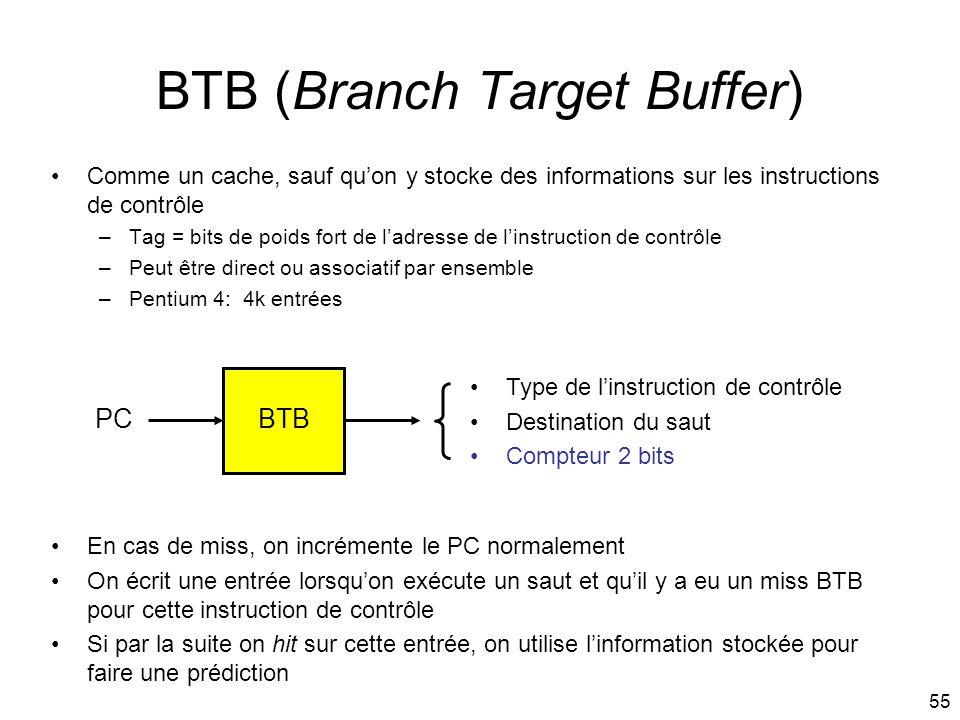 55 BTB (Branch Target Buffer) Comme un cache, sauf quon y stocke des informations sur les instructions de contrôle –Tag = bits de poids fort de ladres