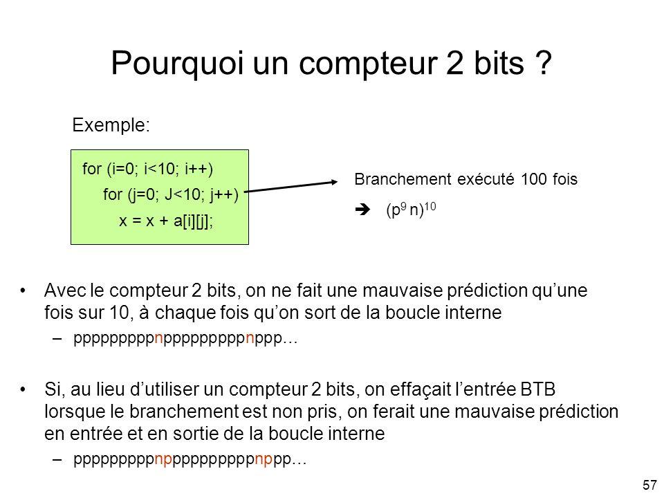 57 Pourquoi un compteur 2 bits ? for (i=0; i<10; i++) x = x + a[i][j]; Exemple: for (j=0; J<10; j++) Branchement exécuté 100 fois (p 9 n) 10 Avec le c