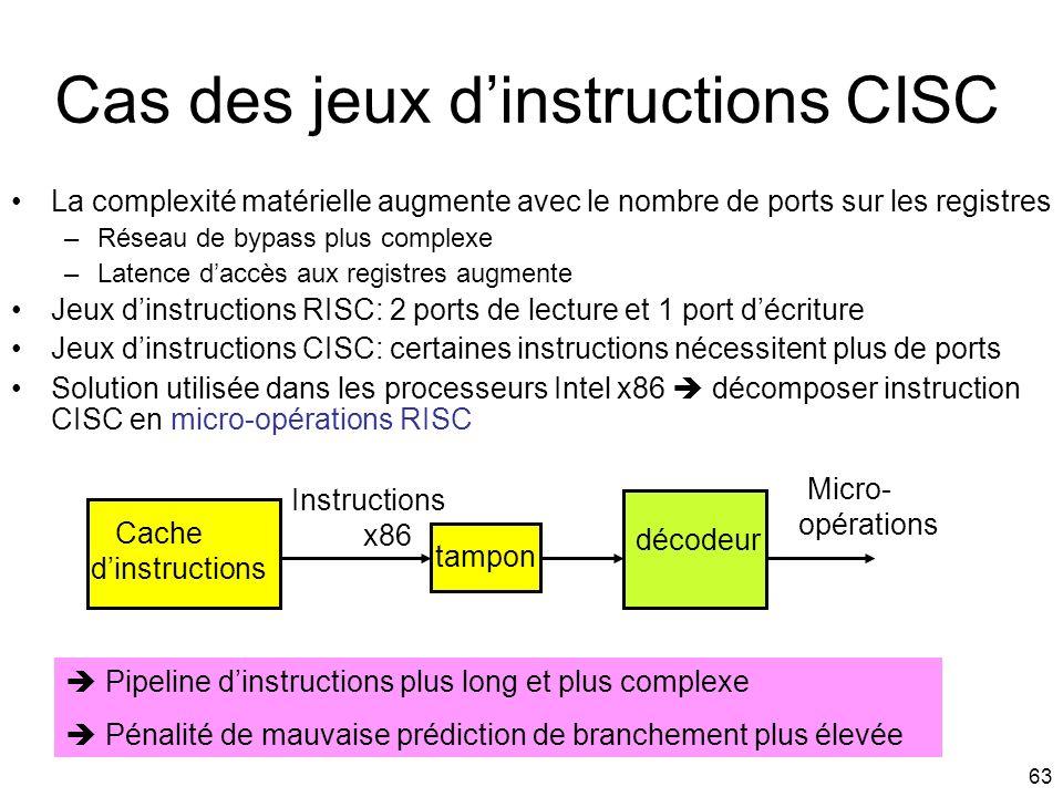 63 Cas des jeux dinstructions CISC La complexité matérielle augmente avec le nombre de ports sur les registres –Réseau de bypass plus complexe –Latenc