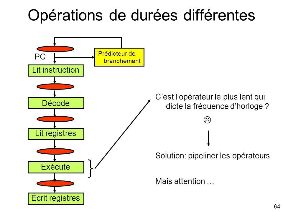 64 Opérations de durées différentes Lit instruction Décode Lit registres Exécute Écrit registres Prédicteur de branchement PC Cest lopérateur le plus