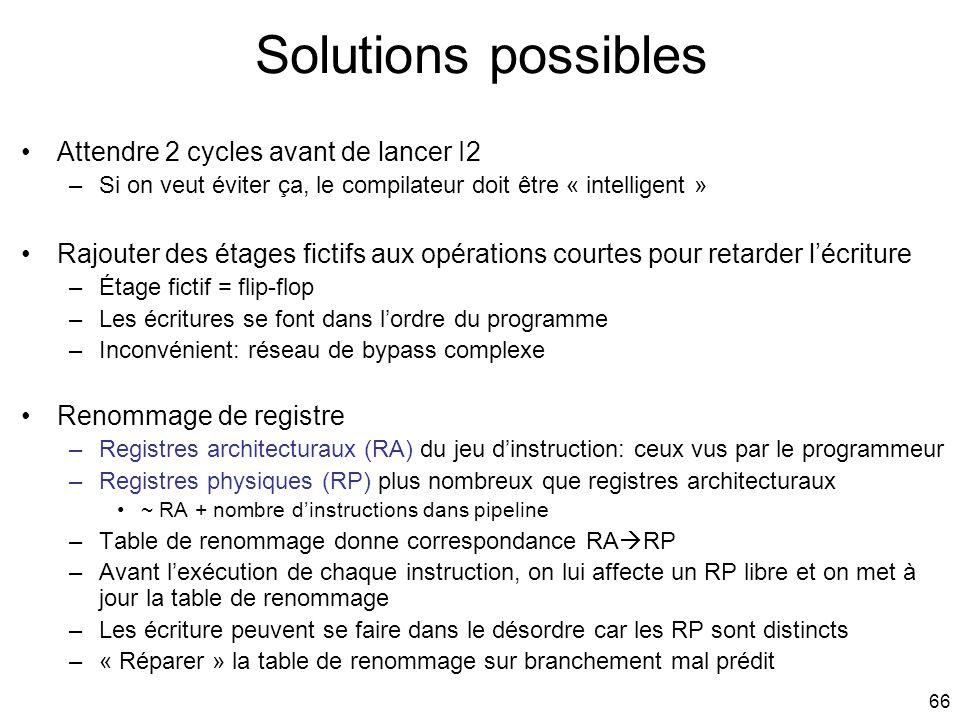 66 Solutions possibles Attendre 2 cycles avant de lancer I2 –Si on veut éviter ça, le compilateur doit être « intelligent » Rajouter des étages fictif