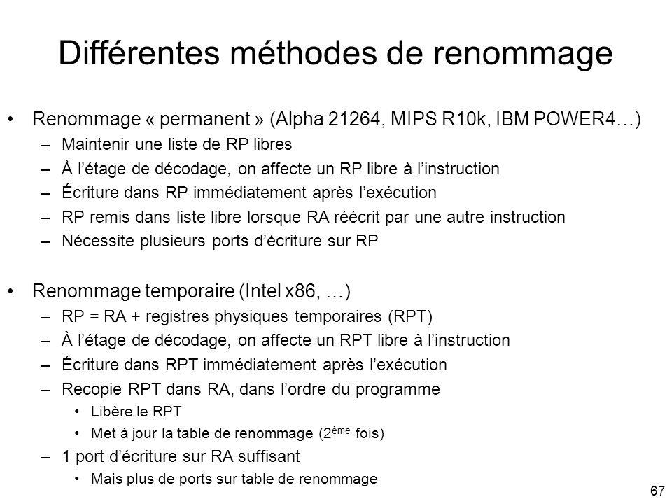 67 Différentes méthodes de renommage Renommage « permanent » (Alpha 21264, MIPS R10k, IBM POWER4…) –Maintenir une liste de RP libres –À létage de déco