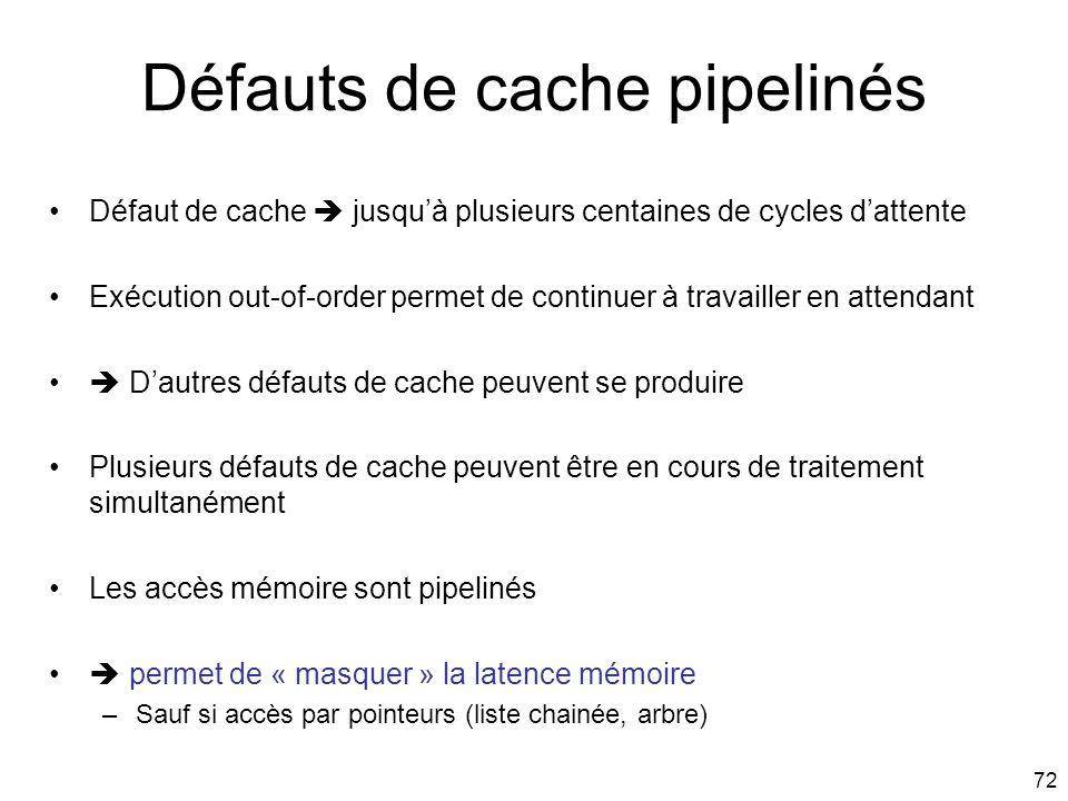 72 Défauts de cache pipelinés Défaut de cache jusquà plusieurs centaines de cycles dattente Exécution out-of-order permet de continuer à travailler en