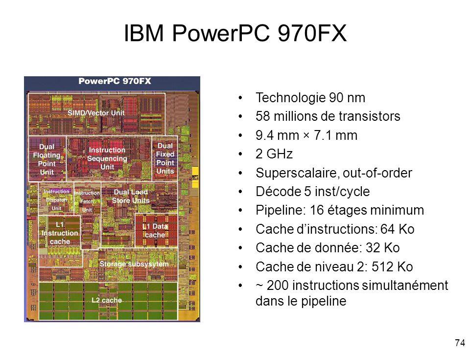 74 IBM PowerPC 970FX Technologie 90 nm 58 millions de transistors 9.4 mm × 7.1 mm 2 GHz Superscalaire, out-of-order Décode 5 inst/cycle Pipeline: 16 é