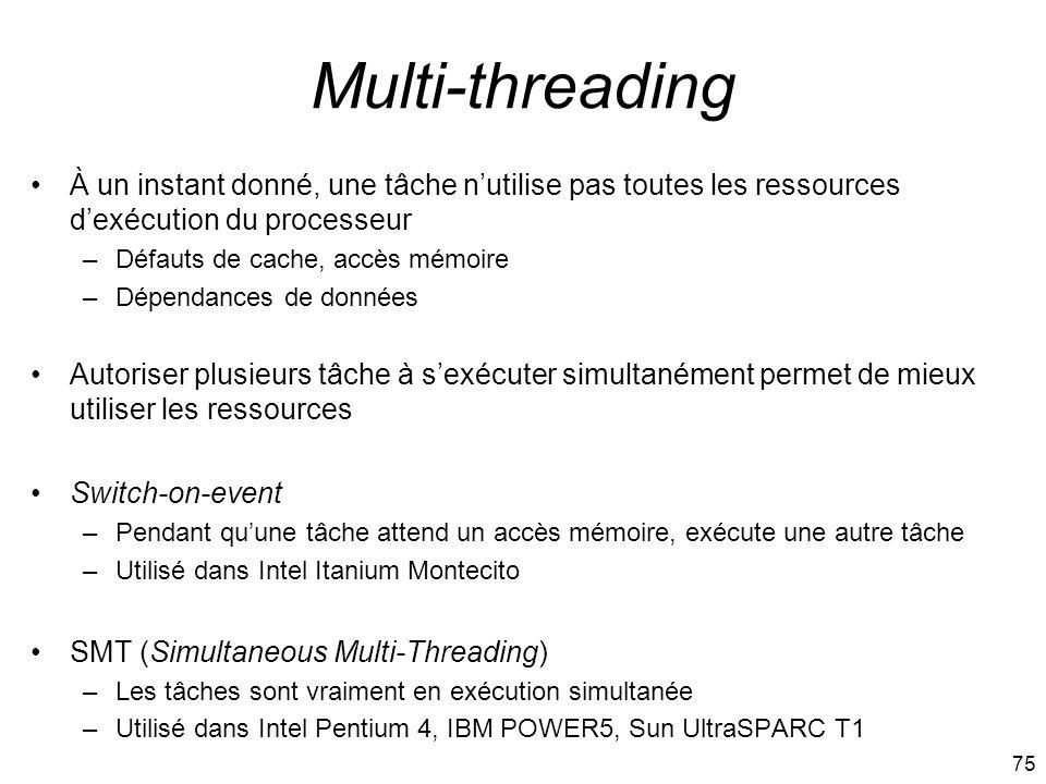 75 Multi-threading À un instant donné, une tâche nutilise pas toutes les ressources dexécution du processeur –Défauts de cache, accès mémoire –Dépenda