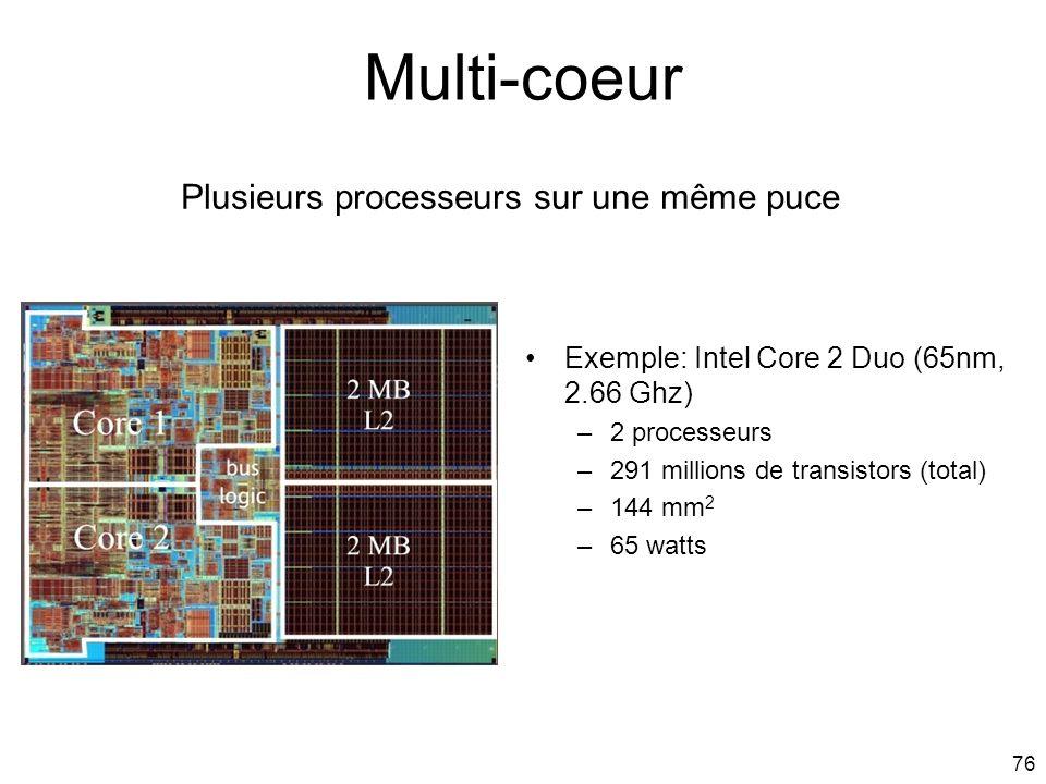 76 Multi-coeur Exemple: Intel Core 2 Duo (65nm, 2.66 Ghz) –2 processeurs –291 millions de transistors (total) –144 mm 2 –65 watts Plusieurs processeur