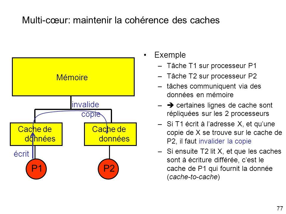 77 Mémoire Cache de données P1P2 Multi-cœur: maintenir la cohérence des caches Exemple –Tâche T1 sur processeur P1 –Tâche T2 sur processeur P2 –tâches