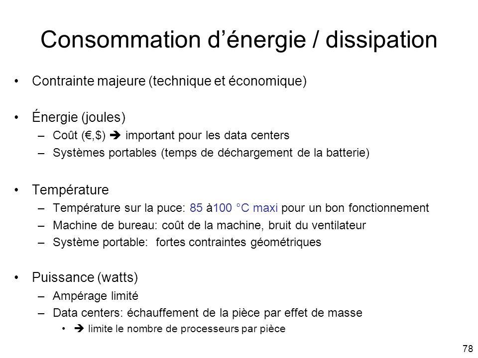 78 Consommation dénergie / dissipation Contrainte majeure (technique et économique) Énergie (joules) –Coût (,$) important pour les data centers –Systè