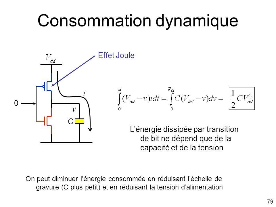79 0 C Consommation dynamique Effet Joule Lénergie dissipée par transition de bit ne dépend que de la capacité et de la tension On peut diminuer léner