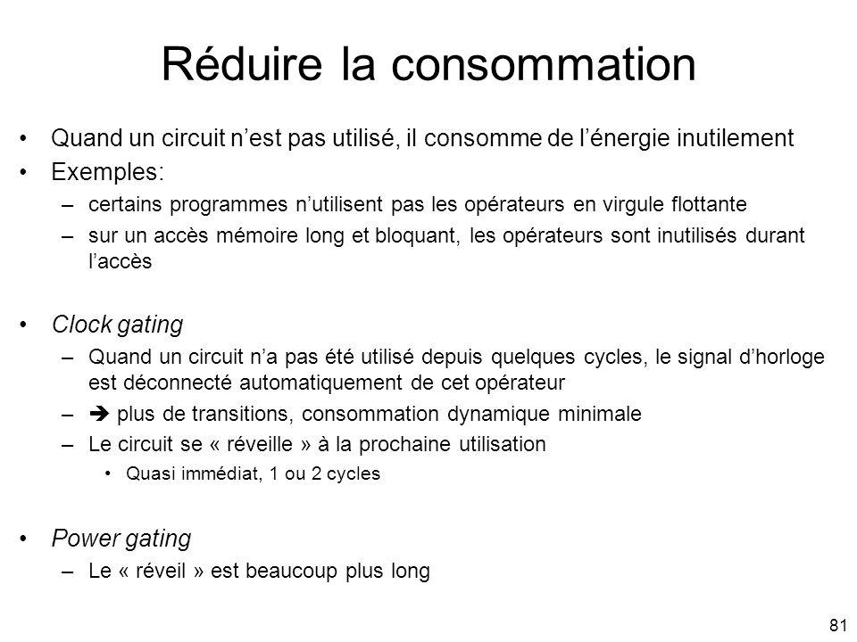 81 Réduire la consommation Quand un circuit nest pas utilisé, il consomme de lénergie inutilement Exemples: –certains programmes nutilisent pas les op