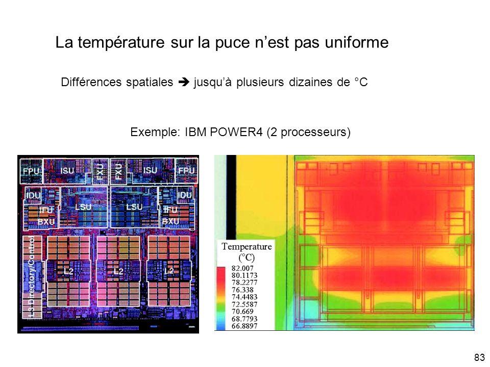 83 La température sur la puce nest pas uniforme Différences spatiales jusquà plusieurs dizaines de °C Exemple: IBM POWER4 (2 processeurs)