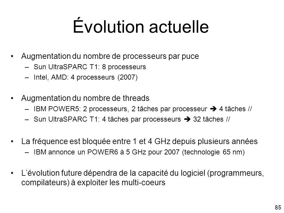 85 Évolution actuelle Augmentation du nombre de processeurs par puce –Sun UltraSPARC T1: 8 processeurs –Intel, AMD: 4 processeurs (2007) Augmentation