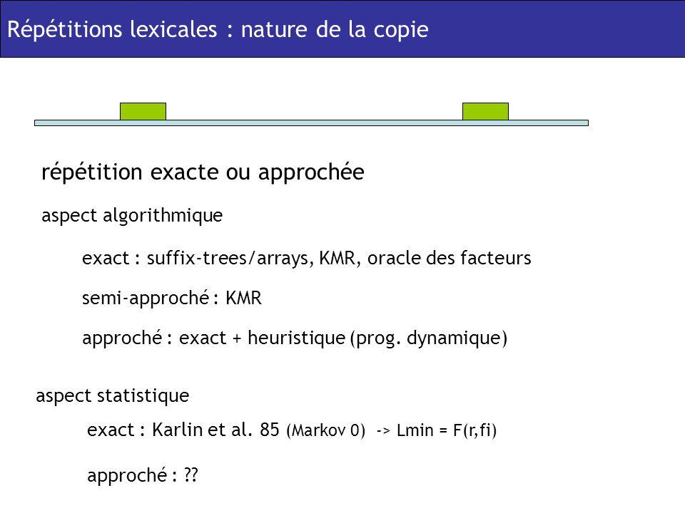 Répétitions lexicales : nature de la copie répétition exacte ou approchée aspect algorithmique exact : suffix-trees/arrays, KMR, oracle des facteurs semi-approché : KMR approché : exact + heuristique (prog.
