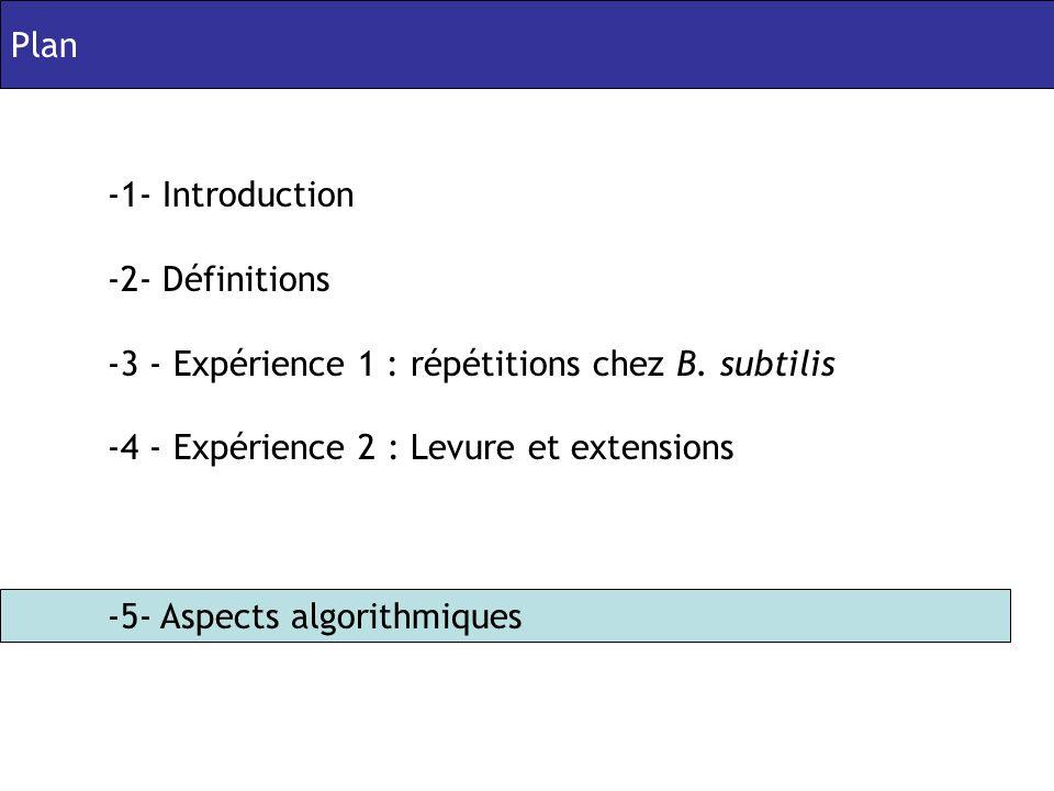 Plan -1- Introduction -2- Définitions -3 - Expérience 1 : répétitions chez B.