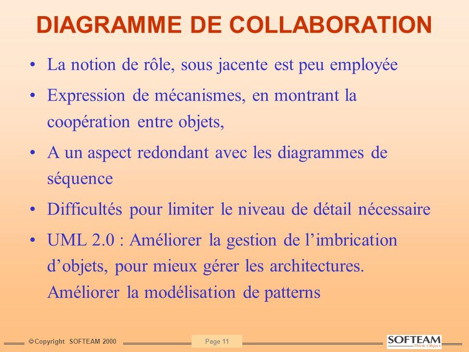 Copyright SOFTEAM 2000 Page 11 DIAGRAMME DE COLLABORATION La notion de rôle, sous jacente est peu employée Expression de mécanismes, en montrant la co