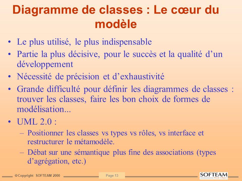 Copyright SOFTEAM 2000 Page 13 Diagramme de classes : Le cœur du modèle Le plus utilisé, le plus indispensable Partie la plus décisive, pour le succès