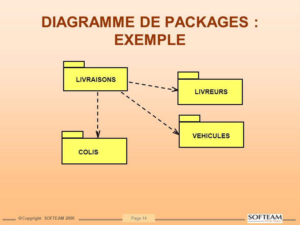 Copyright SOFTEAM 2000 Page 14 DIAGRAMME DE PACKAGES : EXEMPLE LIVRAISONS VEHICULES COLIS LIVREURS