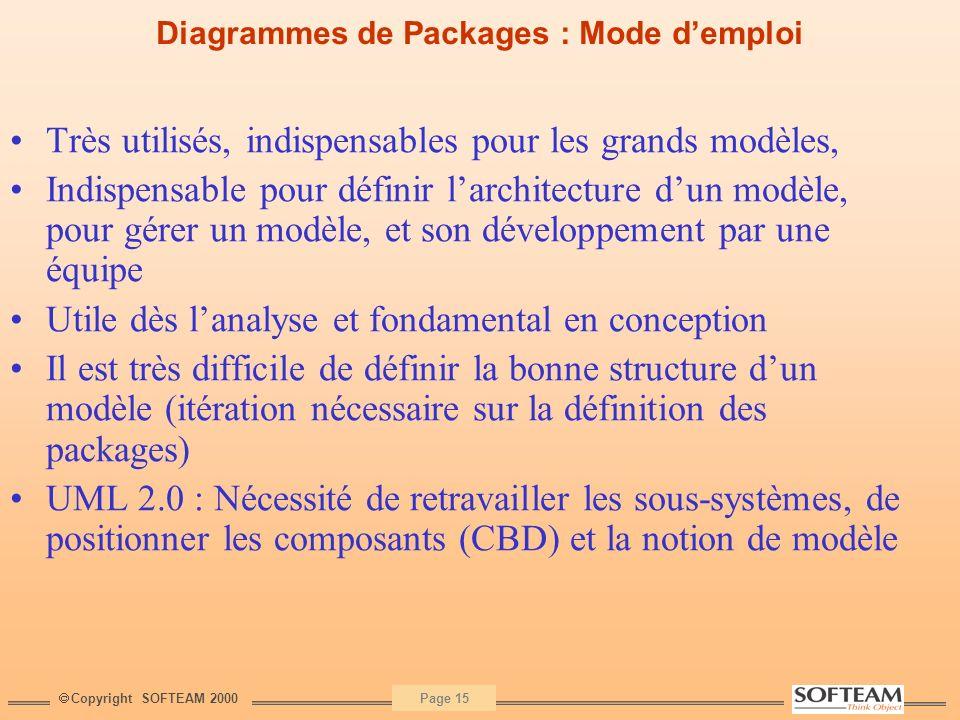 Copyright SOFTEAM 2000 Page 15 Diagrammes de Packages : Mode demploi Très utilisés, indispensables pour les grands modèles, Indispensable pour définir