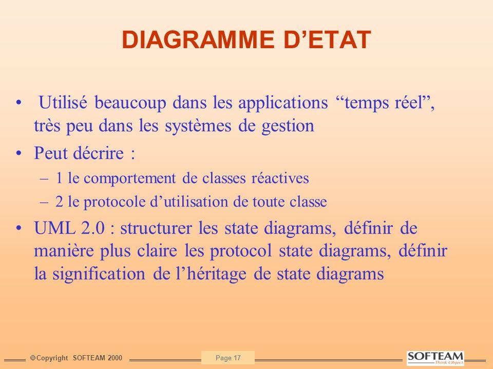 Copyright SOFTEAM 2000 Page 17 DIAGRAMME DETAT Utilisé beaucoup dans les applications temps réel, très peu dans les systèmes de gestion Peut décrire :