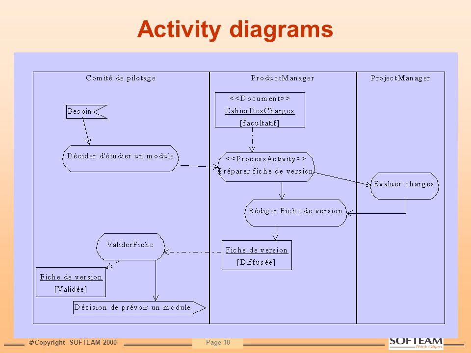 Copyright SOFTEAM 2000 Page 18 Activity diagrams