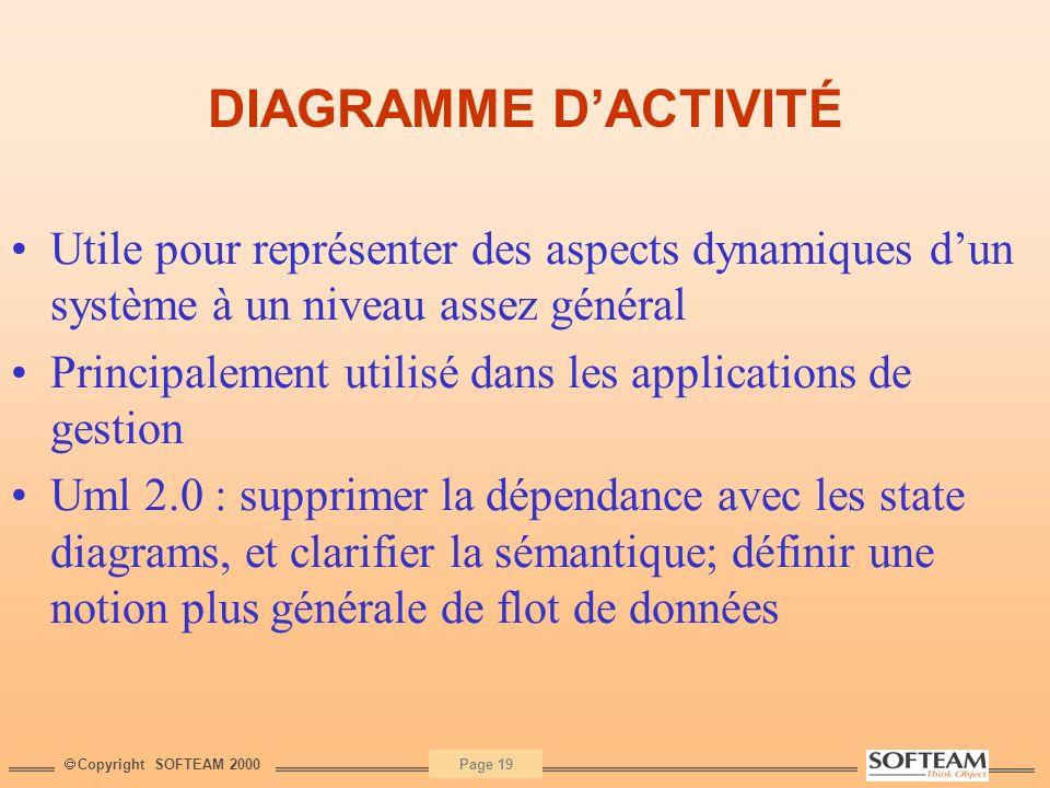 Copyright SOFTEAM 2000 Page 19 DIAGRAMME DACTIVITÉ Utile pour représenter des aspects dynamiques dun système à un niveau assez général Principalement