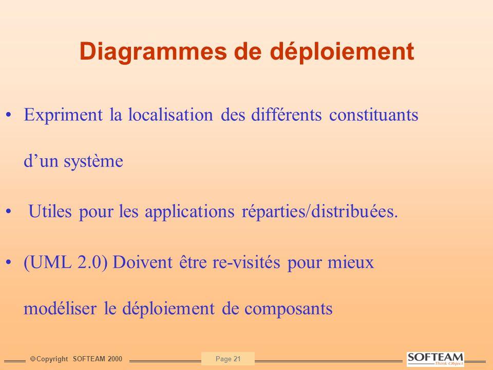 Copyright SOFTEAM 2000 Page 21 Diagrammes de déploiement Expriment la localisation des différents constituants dun système Utiles pour les application