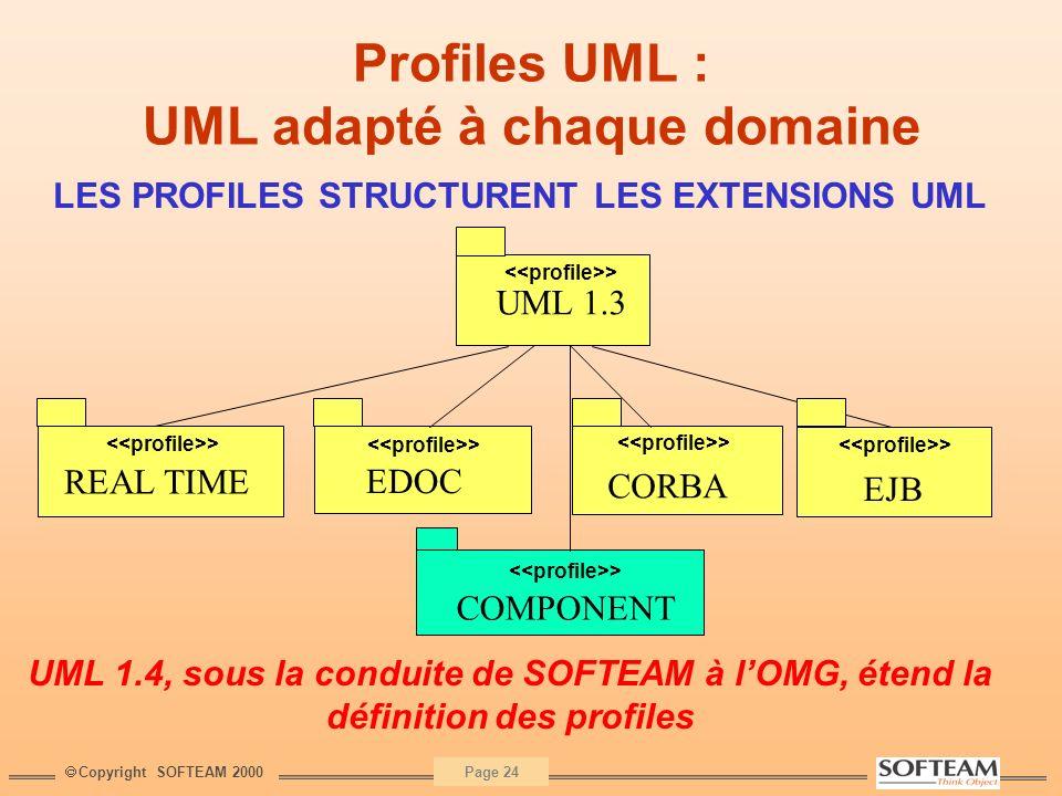 Copyright SOFTEAM 2000 Page 24 Profiles UML : UML adapté à chaque domaine UML 1.4, sous la conduite de SOFTEAM à lOMG, étend la définition des profile
