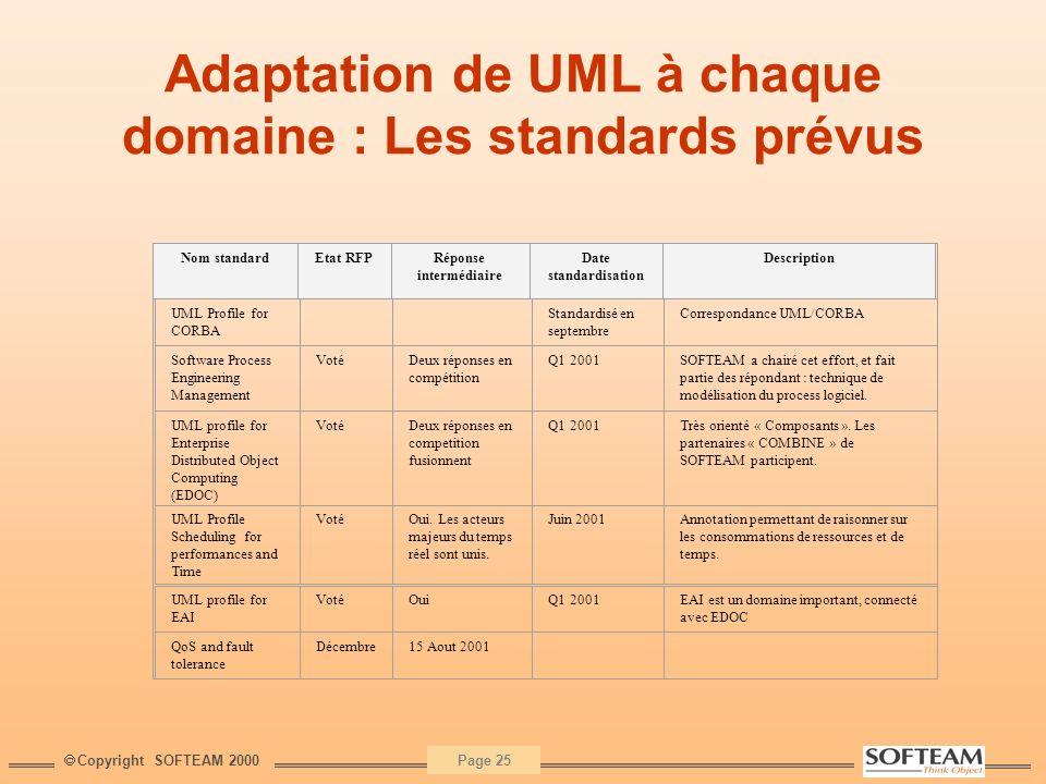 Copyright SOFTEAM 2000 Page 25 Adaptation de UML à chaque domaine : Les standards prévus Nom standardEtat RFPRéponse intermédiaire Date standardisatio