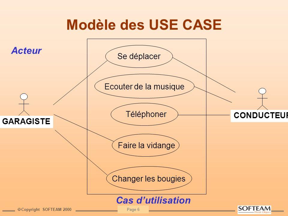 Copyright SOFTEAM 2000 Page 7 USE CASES : Utilisation Très employé, bon outil pour formaliser les besoins Identification des acteurs «aisée» Découverte et décomposition des Use Case plus délicate: –Granularité des Use Case.