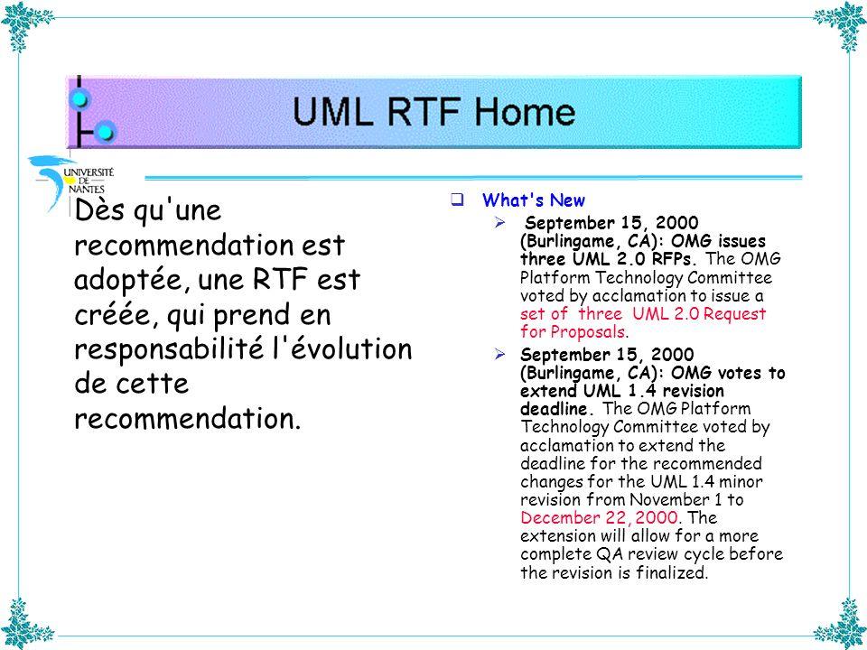 Dès qu'une recommendation est adoptée, une RTF est créée, qui prend en responsabilité l'évolution de cette recommendation. What's New September 15, 20