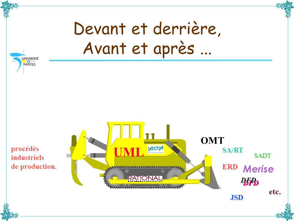 Devant et derrière, Avant et après... UML OMT Merise SA/RT ERD SADT DFDDFD etc. procédés industriels de production. JSD
