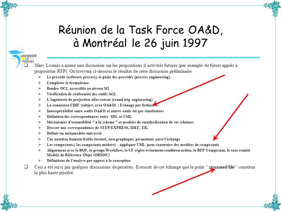 Réunion de la Task Force OA&D, à Montréal le 26 juin 1997 Mary Loomis a animé une discussion sur les propositions dactivités futures (par exemple de f