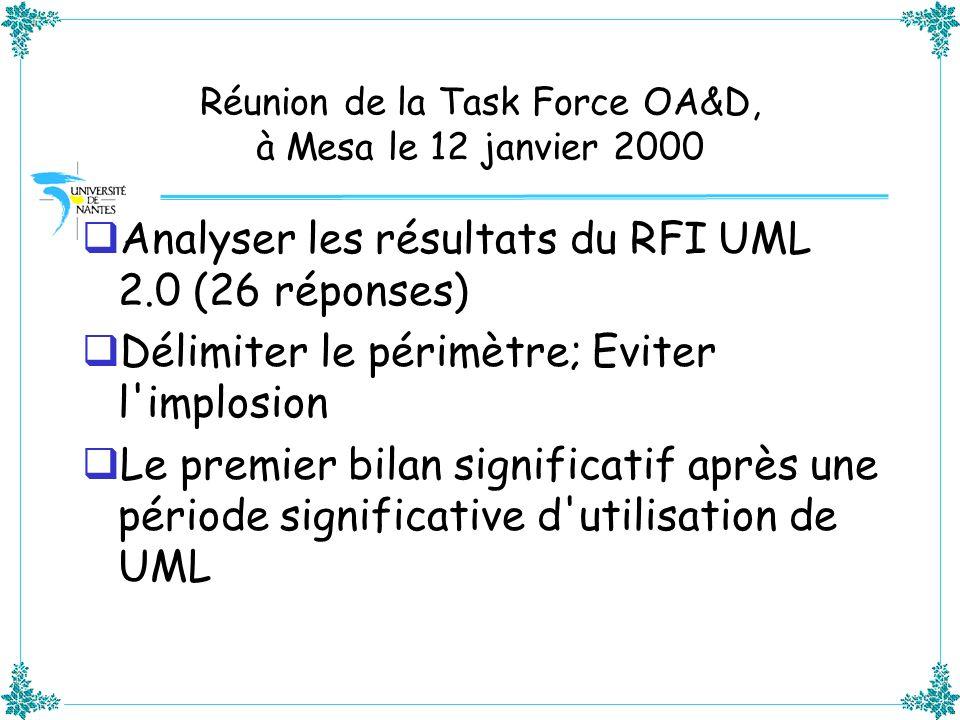 Réunion de la Task Force OA&D, à Mesa le 12 janvier 2000 Analyser les résultats du RFI UML 2.0 (26 réponses) Délimiter le périmètre; Eviter l'implosio