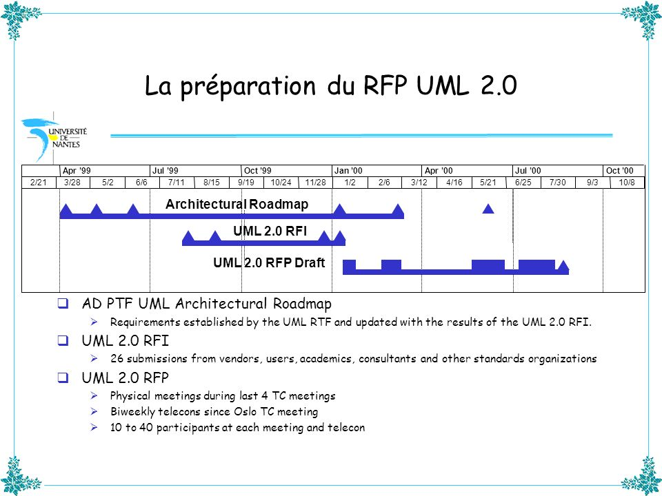 La préparation du RFP UML 2.0 AD PTF UML Architectural Roadmap Requirements established by the UML RTF and updated with the results of the UML 2.0 RFI
