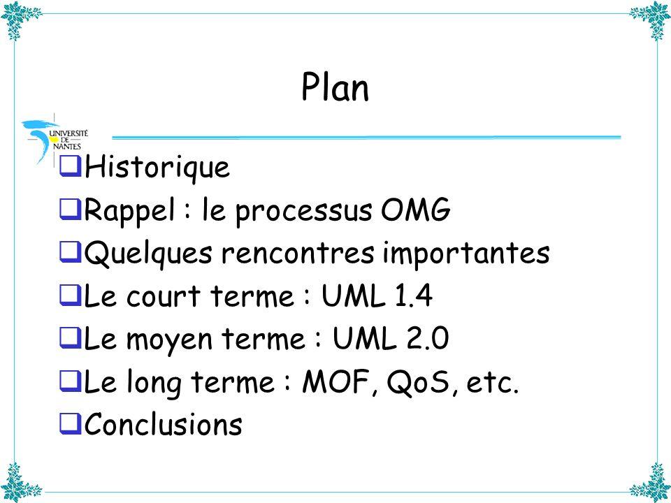 Plan Historique Rappel : le processus OMG Quelques rencontres importantes Le court terme : UML 1.4 Le moyen terme : UML 2.0 Le long terme : MOF, QoS,