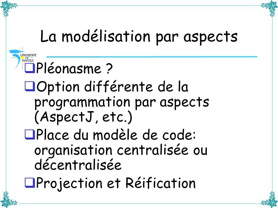 La modélisation par aspects Pléonasme ? Option différente de la programmation par aspects (AspectJ, etc.) Place du modèle de code: organisation centra