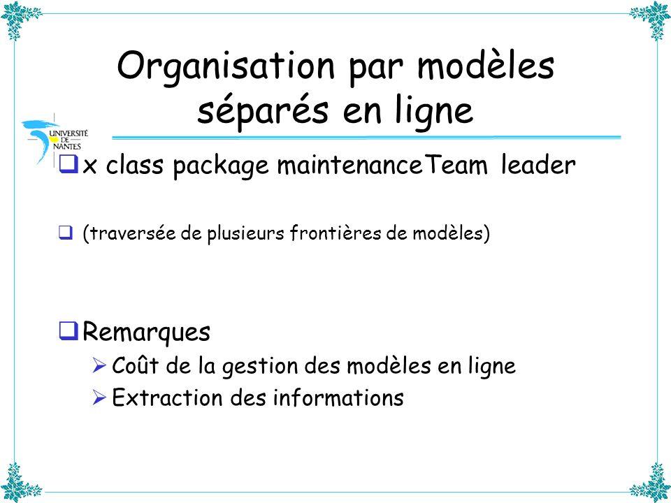 Organisation par modèles séparés en ligne x class package maintenanceTeam leader (traversée de plusieurs frontières de modèles) Remarques Coût de la g