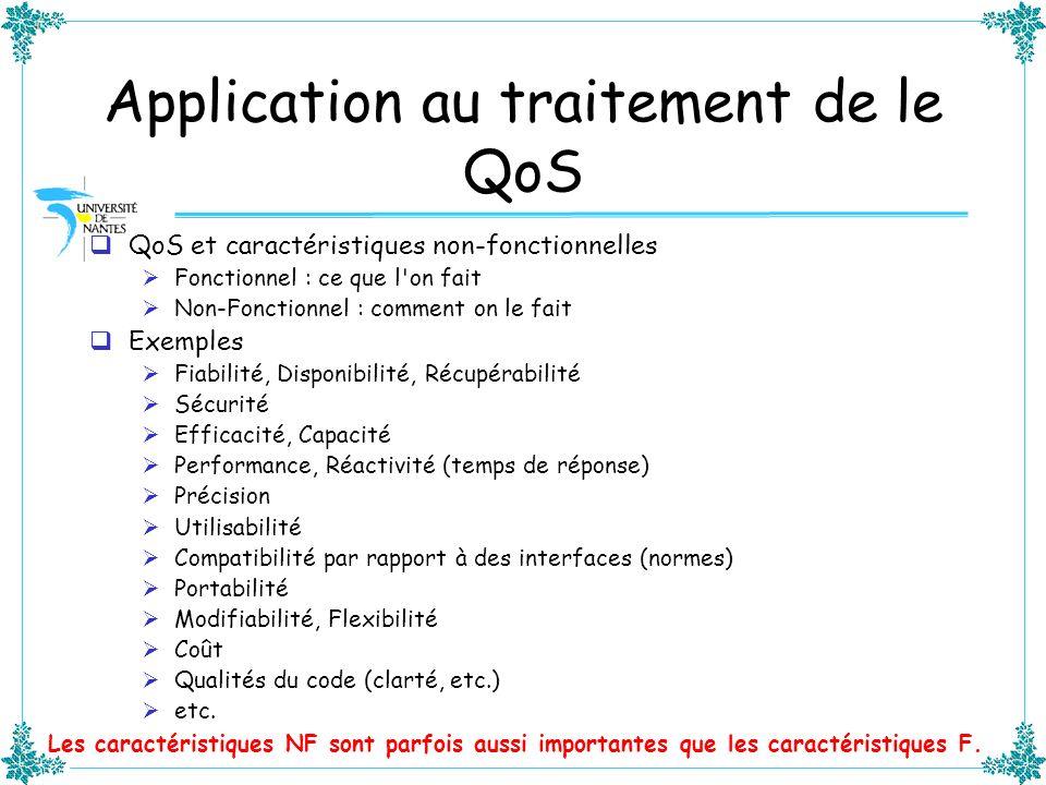 Application au traitement de le QoS QoS et caractéristiques non-fonctionnelles Fonctionnel : ce que l'on fait Non-Fonctionnel : comment on le fait Exe