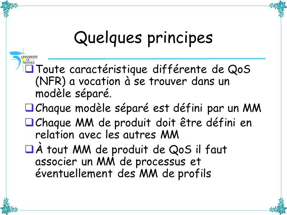 Quelques principes Toute caractéristique différente de QoS (NFR) a vocation à se trouver dans un modèle séparé. Chaque modèle séparé est défini par un