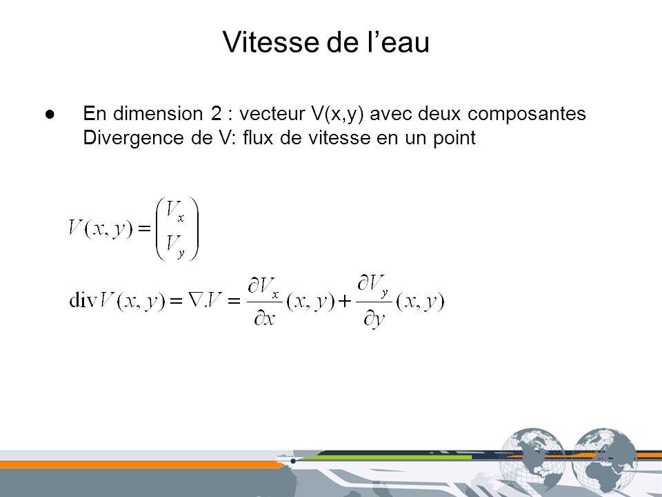 Vitesse de leau En dimension 2 : vecteur V(x,y) avec deux composantes Divergence de V: flux de vitesse en un point