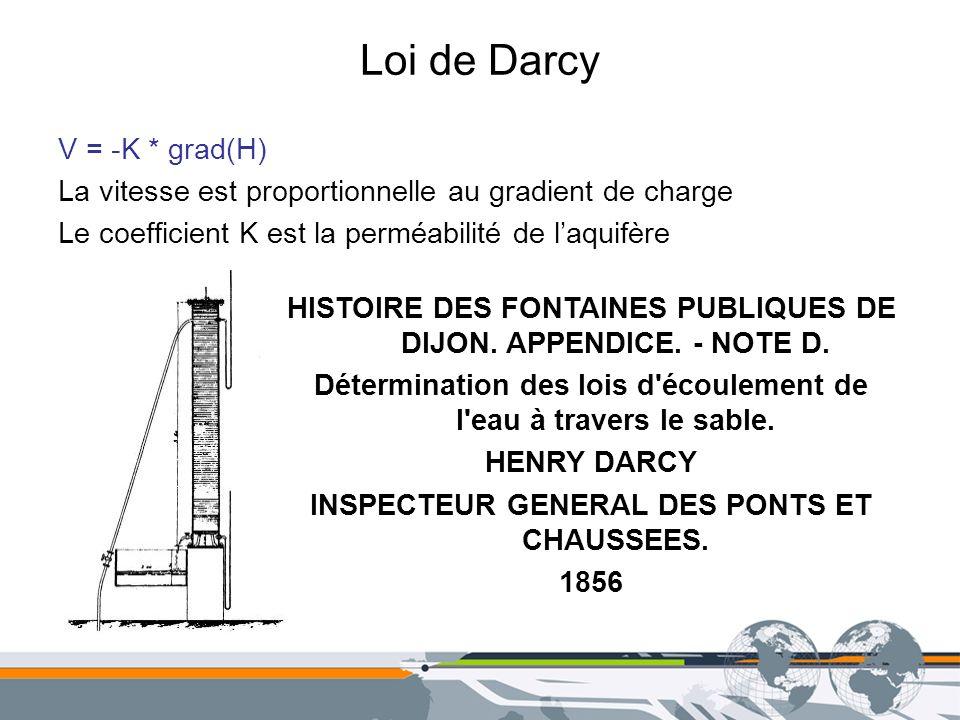 Loi de Darcy V = -K * grad(H) La vitesse est proportionnelle au gradient de charge Le coefficient K est la perméabilité de laquifère HISTOIRE DES FONT