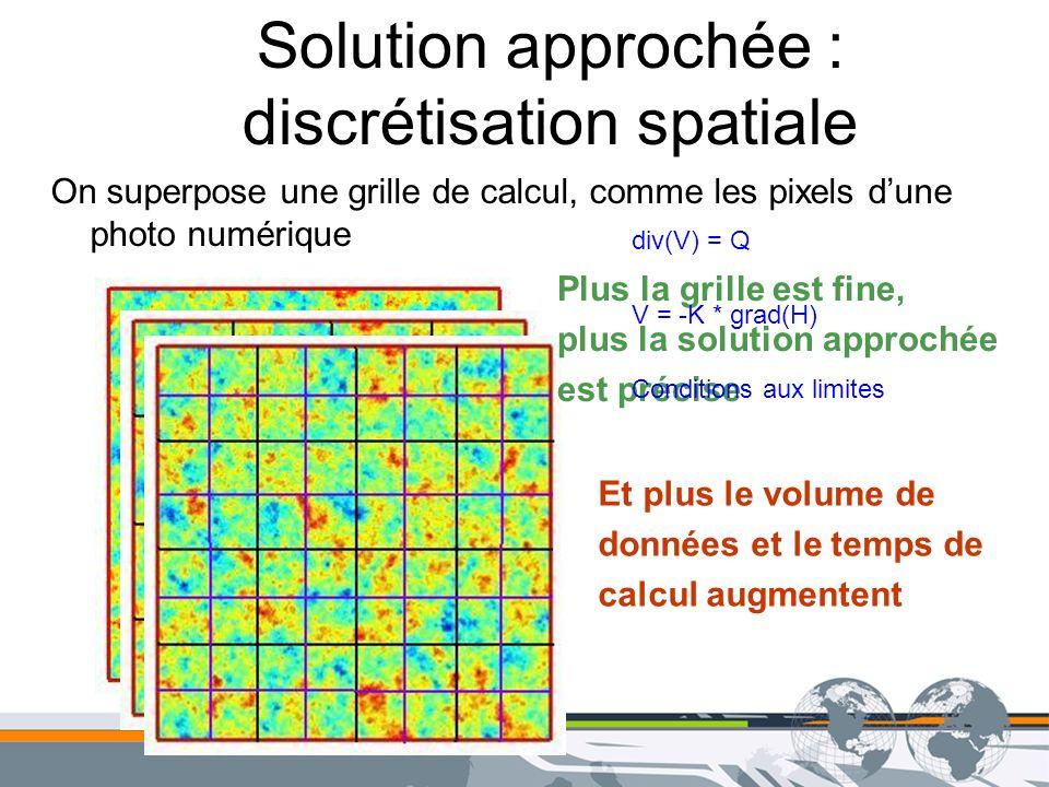 Solution approchée : discrétisation spatiale On superpose une grille de calcul, comme les pixels dune photo numérique Plus la grille est fine, plus la