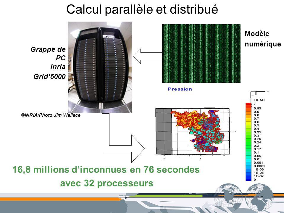 Calcul parallèle et distribué 16,8 millions dinconnues en 76 secondes avec 32 processeurs Grappe de PC Inria Grid5000 ©INRIA/Photo Jim Wallace Modèle