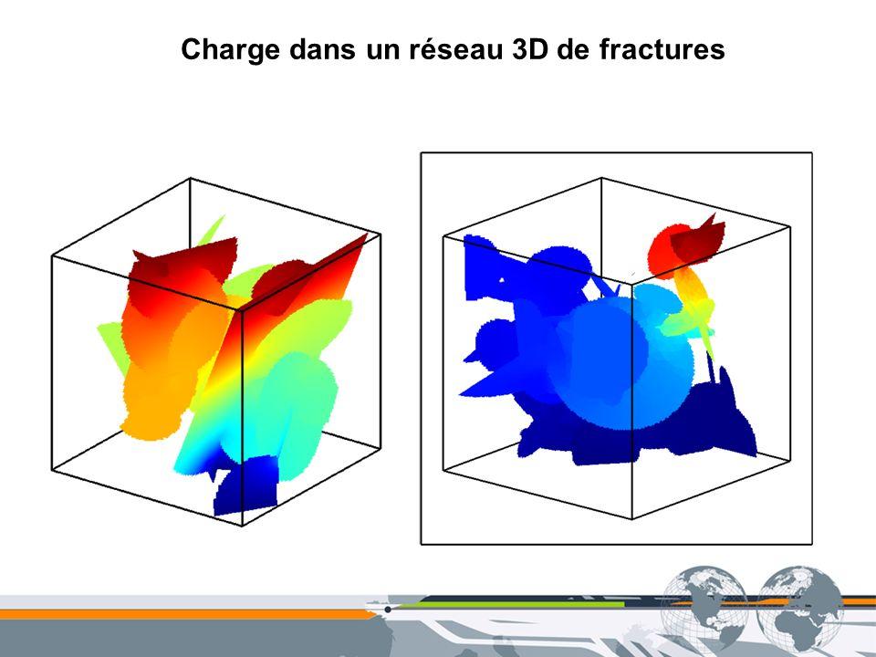 Charge dans un réseau 3D de fractures